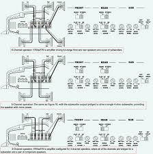 infinity 5760a 5761a 6 channel power amplifier wiring diagram 4 ohms wiring diagram settings 5 4 3 channel settings