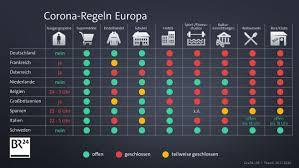 Hierüber debattieren politik und gesellschaft. Corona Regeln In Europa Ein Uberblick Br24