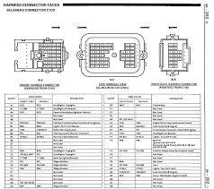 1967 camaro fuse panel diagram diagram albumartinspiration com 1967 Camaro Instrument Panel Wiring Diagram 1967 camaro fuse panel diagram diagram vw passat fuse box diagram furthermore 1967 camaro wiring diagram 1967 camaro instrument cluster wiring diagram