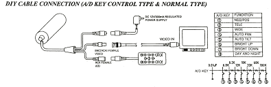 wiring diagram for security camera the wiring diagram security camera wiring diagram diagram wiring diagram