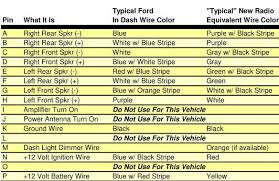 pioneer car radio wiring color codes wiring diagram delco car radio wiring subwoofer diagrams