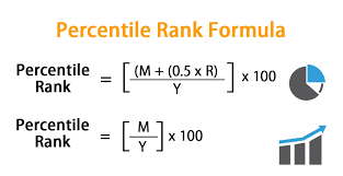 Percentile Chart Statistics Percentile Rank Formula Calculator Excel Template