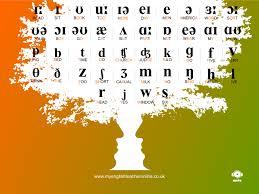 Learn all 36 code words! English Pronunciation My English Teacher Online