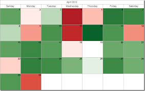 Creating An Interactive Monthly Calendar In Tableau Is