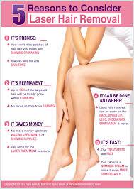 leg laser hair removal