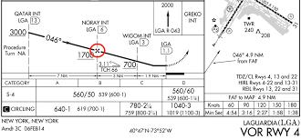 Vor Chart 5 Lga Vor 04 Profile View Approach Chart Symbols Www