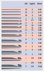 Crochet Size Chart Cook And Needle Size Crochet Hook Sizes Crochet Hook