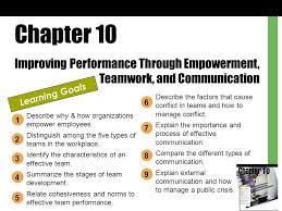 Describe Teamwork Chapter 10 Improving Performance Through Empowerment Teamwork And