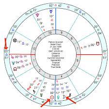 Your Secret Other Zodiac Sign
