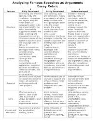 High School English Essay Rubrics Essay Example 2471 Words
