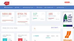 New Stockbangladesh Com New Stockbangladesh