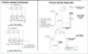 taco zone valves awesome wiring diagram gallery everything you 3 taco zone valves awesome wiring diagram gallery everything you 3 wire valve head lowes or