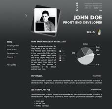 Online Resume Website Examples Online Resume Portfolio Examples
