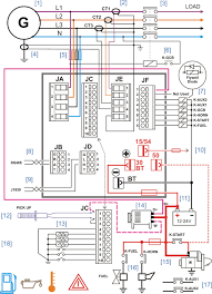 1996 peterbilt 379 wiring diagram wiring diagram schematics generac auto transfer switch wiring diagram nilza net