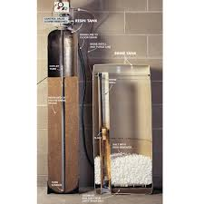 How To Maintain A Water Softener Keep Your Water Softener Healthy The Family Handyman