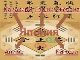 Реферат Культура Японии Харакири как Культура Японии 2 Харакири как
