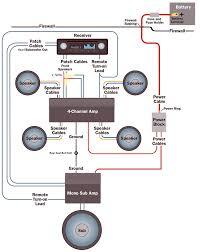 stereo wiring diagram kraco wiring diagrams online kraco stereo wiring diagram kraco wiring diagrams online