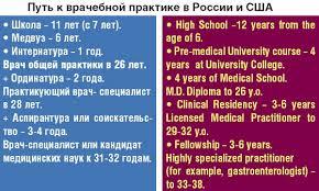 Российское и зарубежное медицинское образование  англоязычных странах поступить в medical school эквивалент медвуза в столь раннем возрасте и при таком предварительном образовании попросту нельзя
