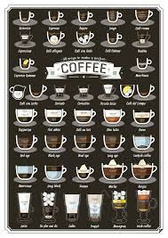 Most coffee drinks comprise three common ingredients: 38 Ways To Make A Perfect Coffee Visual Ly Different Coffee Drinks Coffee Infographic Coffee Gifts