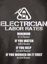 Electrician Quotes