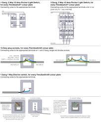 ethernet jack wiring diagram wiring diagram shrutiradio ethernet cable wiring diagram at Cat5 Network Wiring Diagrams