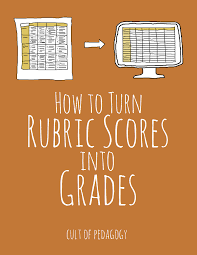 How To Turn Rubric Scores Into Grades Cult Of Pedagogy