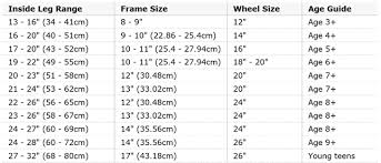 Child Bike Size Chart Kids Bike Size Chart To Get The Right Bikes For The Kids