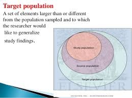 Difference Between Research Methods and Research Design   YouTube         Different research design In case of Exploratory research study