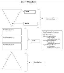 write essay format com write essay format