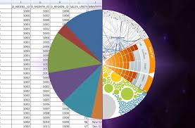 Better Charts Than Excel 7 Reasons Why Data Visualization Is Better Than Excel Charts