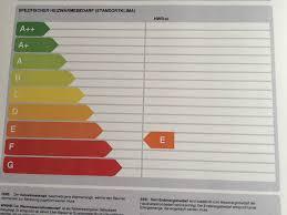Welche Heizung Im Altbau Seite 3 Energieforum Auf