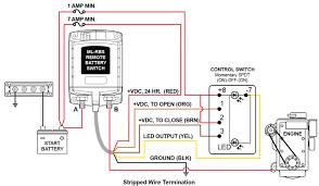winch remote control wiring diagram and remote control winch motor Winch Rocker Switch Wiring Diagram winch remote control wiring diagram warn winch rocker switch wiring diagram