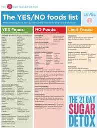 Low Sugar Diet Chart Handy Infograph On The Sugar Content Of Fruit Health