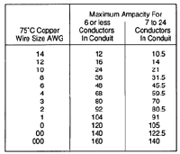Bel Thermal Units Technical Data Selection Sizing