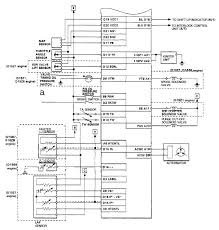 apexi turbo timer wiring diagram subaru wiring diagram and hernes apexi turbo timer instructions nilza hks turbo timer wiring diagram