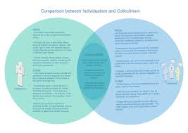 Comparison Venn Diagram Comparison Venn Diagram Free Comparison Venn Diagram Templates