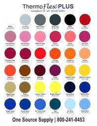 Inquisitive Thermoflex Plus Color Chart 2019