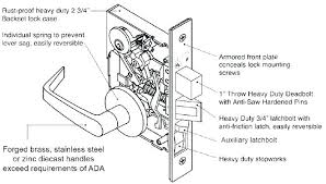 car door lock parts names lovely hardware image ponent full size