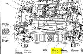 97 mountaineer fuse box diagram car wiring diagram download 2004 Mercury Monterey Fuse Box Diagram 1991 cougar fuse diagram wiring schematic on 1991 images free 97 mountaineer fuse box diagram 2000 mercury mountaineer engine diagram fuse schematic diagram Mercury Monterey 2004 Problems