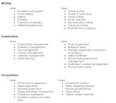 Technical Skills On A Resume Interesting List Of It Skills For Resume Nmdnconference Example Resume