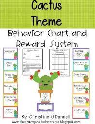 Cactus Theme Behavior And Reward System Reward System