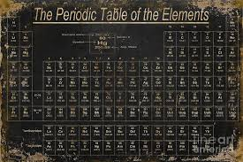 Periodic Table Of The Elements Painting by Grace Pullen