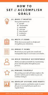 Professional Goals List Motivation Motivational Inspire Inspirational