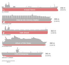 List Of Longest Ships Wikipedia