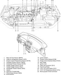 hyundai sonata engine diagram air flow sensor hyundai diy wiring repair guides component locations component locations description underhood and instrument panel sensor locations sonata 2 4l engine