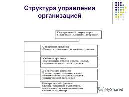 Презентация на тему Организация отдела по связям с  5 Структура управления организацией