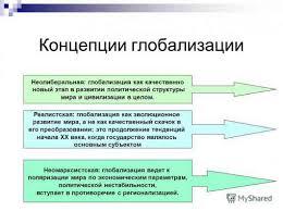 Информационное общество и человеческий капитал реферат Роль концепции человеческого капитала для реализации национально государственных интересов РФ в условиях информационного информационное общество