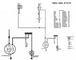 similiar atc70 wiring diagram keywords 1985 honda 4 wheeler wiring diagram on honda atc 70 wiring diagram