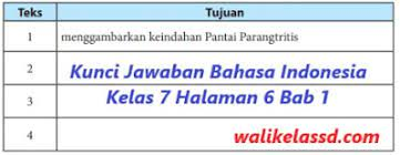 We did not find results for: 19 Kunci Jawaban Bahasa Indonesia Kelas 7 Bab 1 Halaman 6 Free Best Reci