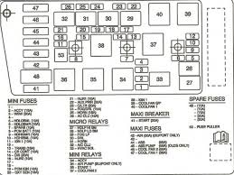 2006 pontiac g6 fuse box diagram 2010 01 27 180557 portrait sweet 2005 pontiac grand prix fuse box diagram at Pontiac Grand Prix 2006 Fuse Box Trunk Location